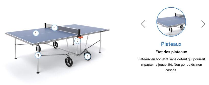 Liste des cinq points de contrôle effectués par Decathlon Seconde Vie sur une table de tennis de table