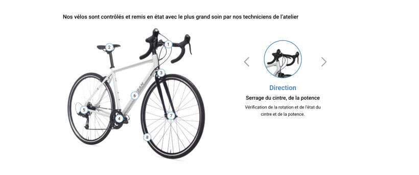 Capture d'écran des 8 points de contrôle testés par les techniciens Decathlon sur les vélos reconditionnés