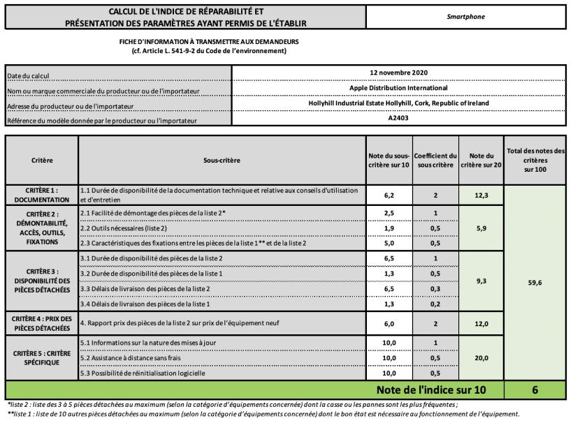 Tableau de calcul de l'indice de réparabilité de l'iPhone 12.